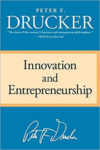 Peter Drucker: Innováció és vállalkozószellem