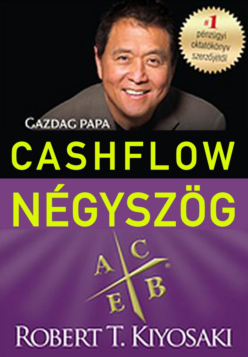 Robert T. Kiyosaki: Gazdag Papa Cashflow Négyszög